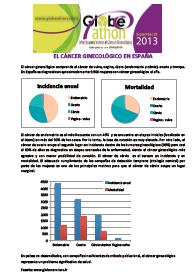 Info cancer ginecologico ASACO Globeathon Spain 2013