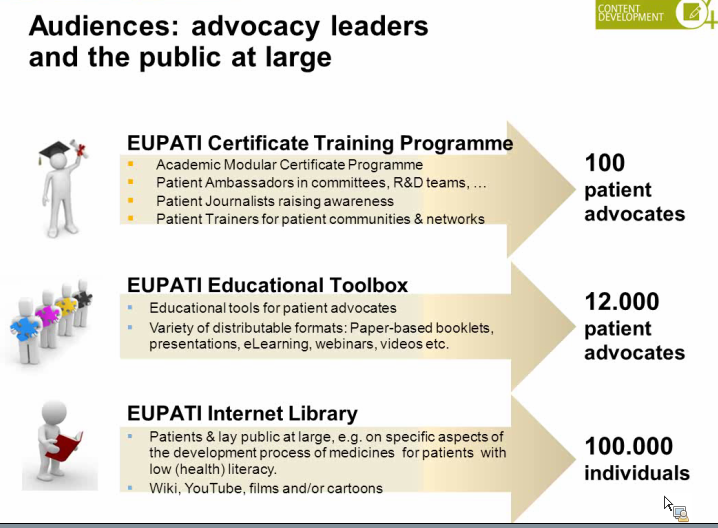EUPATI Building knowledge competences patients involvement ASACO webinar 2013 2