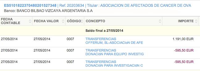 Donacion Offerum-ASACO-CNIO-VHIR-mayo-2014