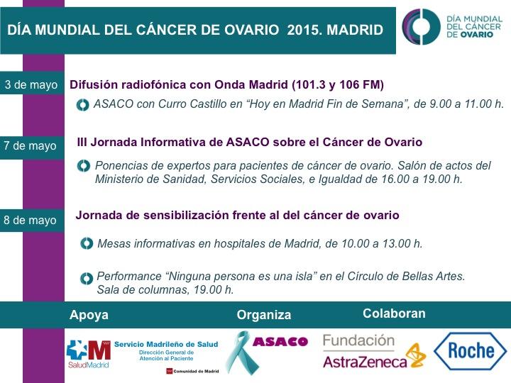 Programa Madrid DMCO 2015.
