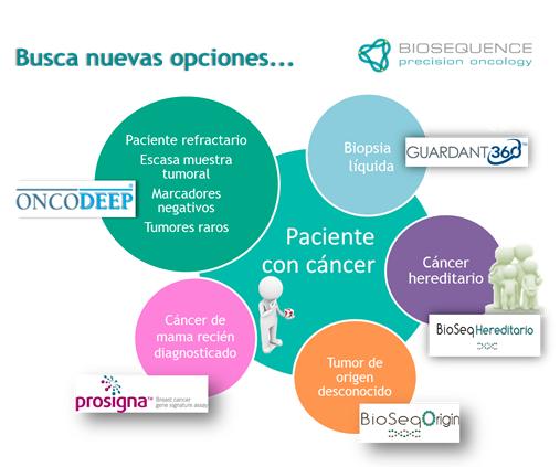 Biosequence convenio asaco 2015