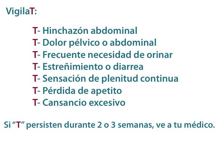 Tarjeta sintomas reverso asaco cancer ovario 2014